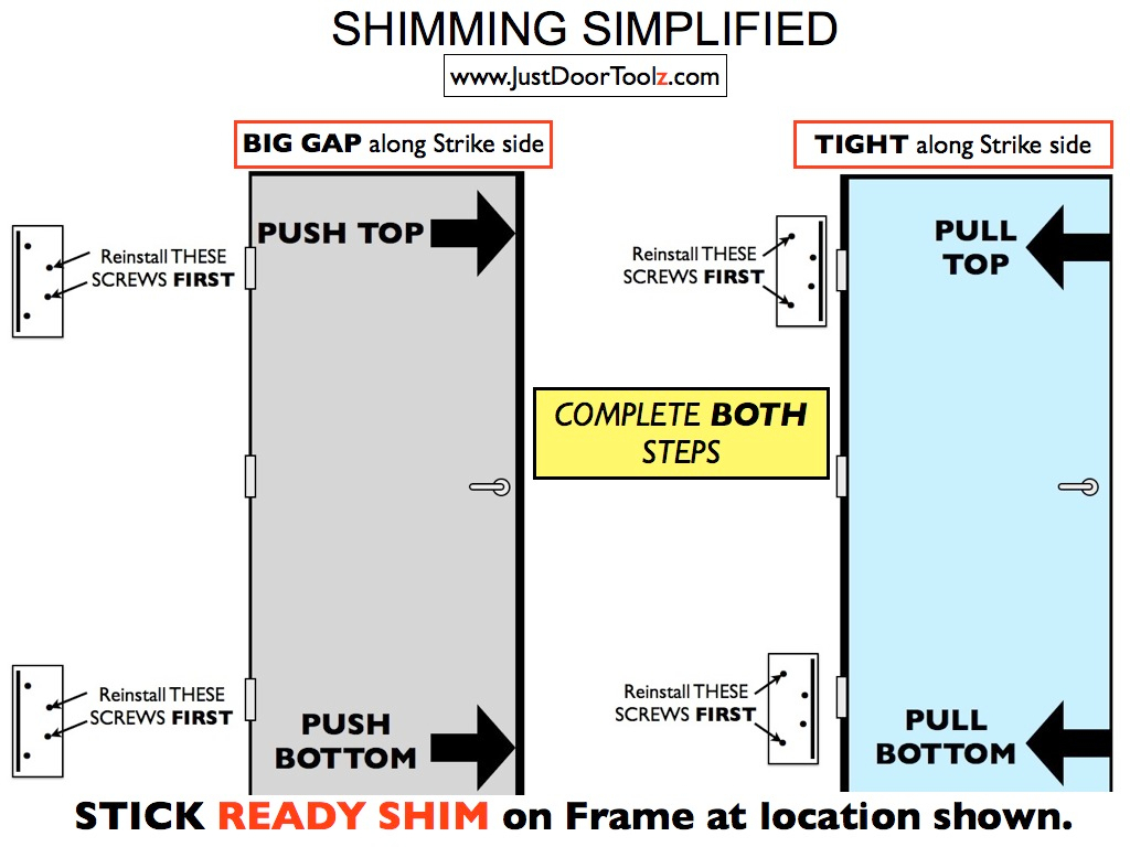 sc 1 st  Just Door Toolz & READY- SHIMS for FIRE-RATED Doors - Just Door Toolz